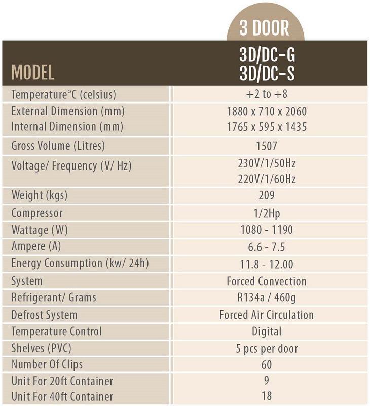chi tiết thông số Tủ mát 3 cánh kiếng-Berjaya (3D/DC-S)