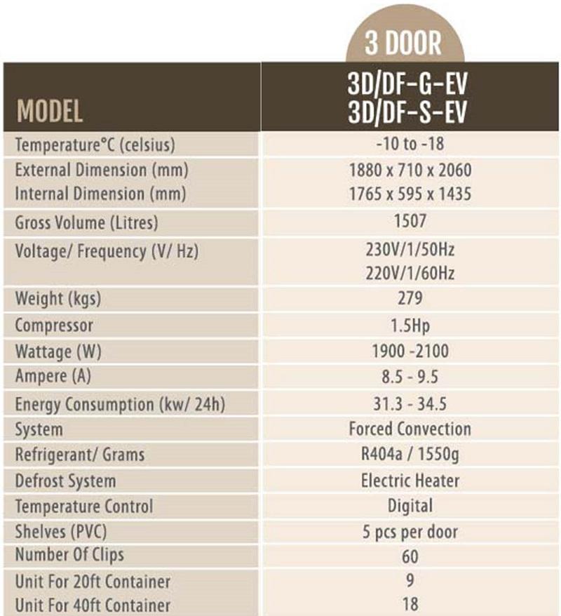 thông số Tủ đông 3 cánh kiếng-Berjaya (3D/DF-S-EV)