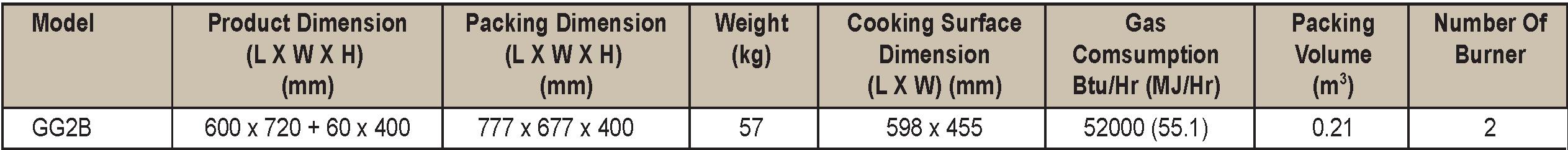 Chiên Phẳng-Berjaya (GG2B) - chi tiết