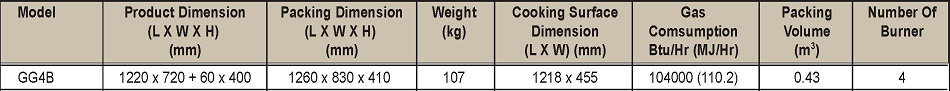 Chiên phẳng-Berjaya (GG4B) chi tiết