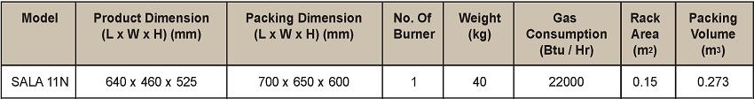 bảng kỹ thuật Lò nướng Salamanda - SALA 11N