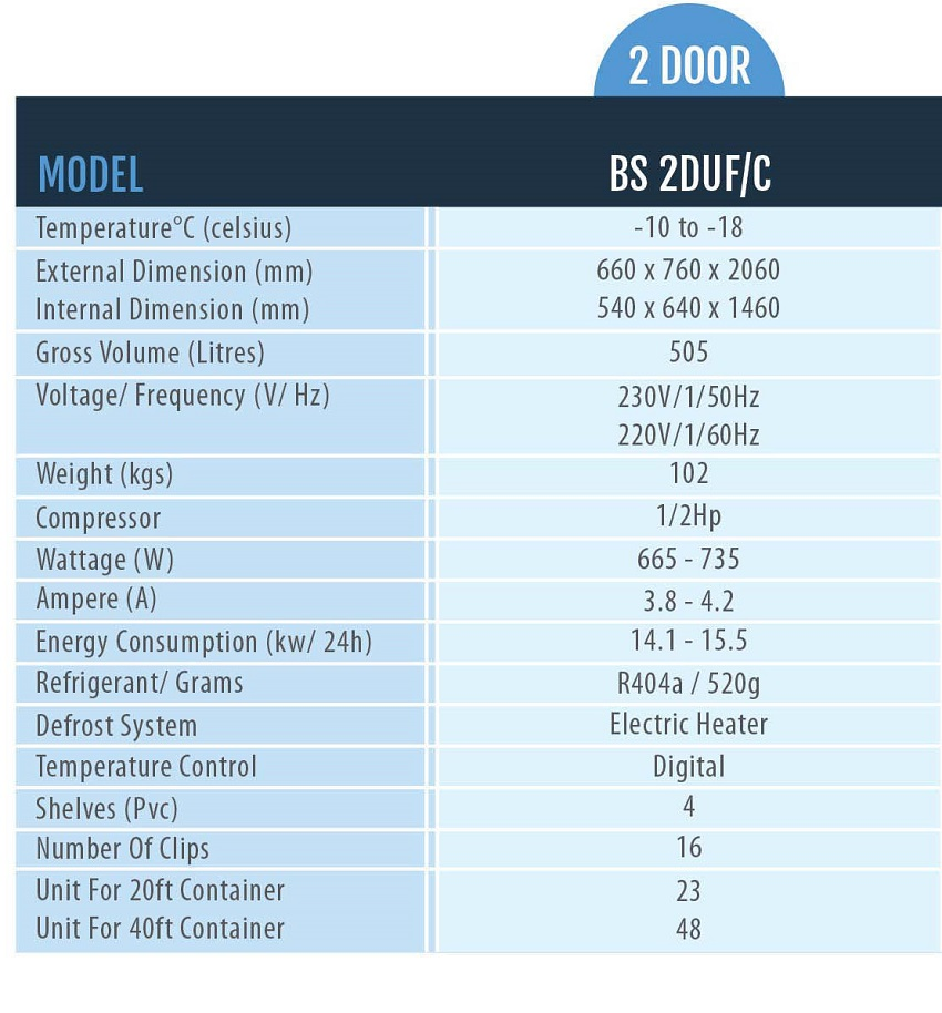 bảng chi tiết Tủ đông 2 cánh-Berjaya (BS 2DUF/C)
