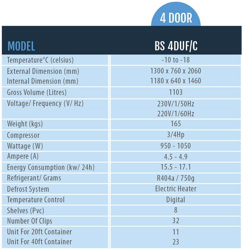 Bảng chi tiết Tủ đông 4 cánh-Berjaya (BS 4DUF/C)