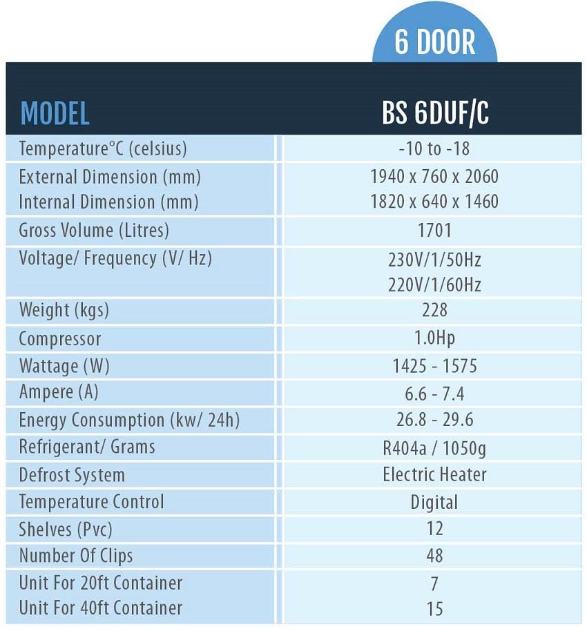 Tủ đông 6 cánh-Berjaya (BS 6DUF/C) -hinh 3
