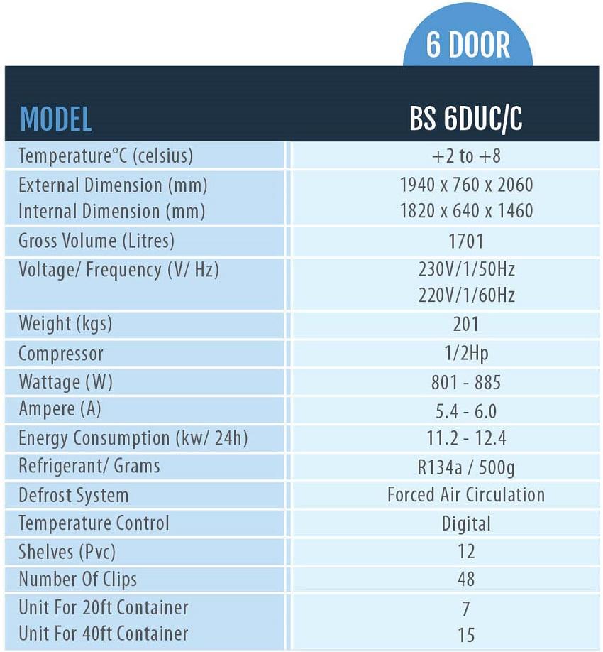 chi tiết Tủ đông 6 cánh-Berjaya (BS 6DUC/C)
